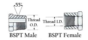 British Standard Pipe Parallel (BSPP) and British Standard